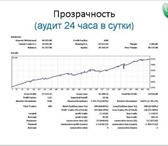 Фотография в Работа Заработок на форекс (forex) Автоматизация торговли на рынке Форекс. Это в Санкт-Петербурге 0