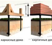 Фото в Строительство и ремонт Строительство домов Сваи отлично подходят для деревянного домостроения. в Орле 3600
